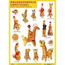 Плакат Филимоновская свистулька