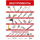 Плакат Инструменты 2686